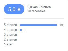 Rutte 2 Wielers - Facebook Oordeel